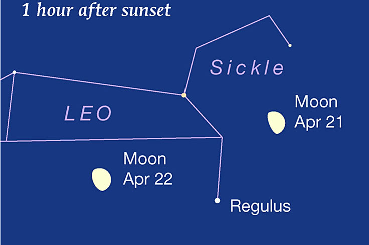 This Week's Sky at a Glance, April 16 – 24