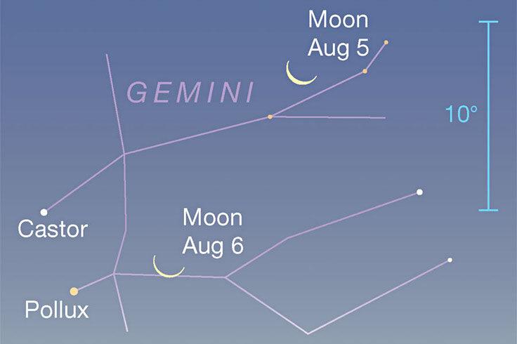 Waning Moon crossing Gemini, Aug. 5-6, 2021