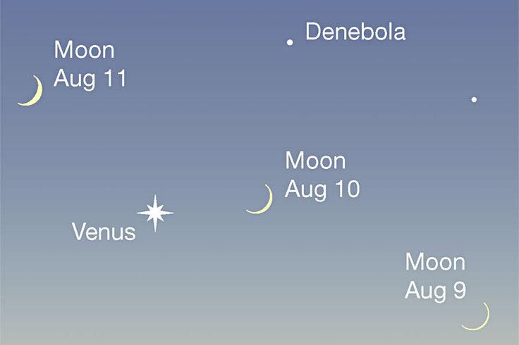 Crescent Moon passing Venus, Aug 9-11, 2021