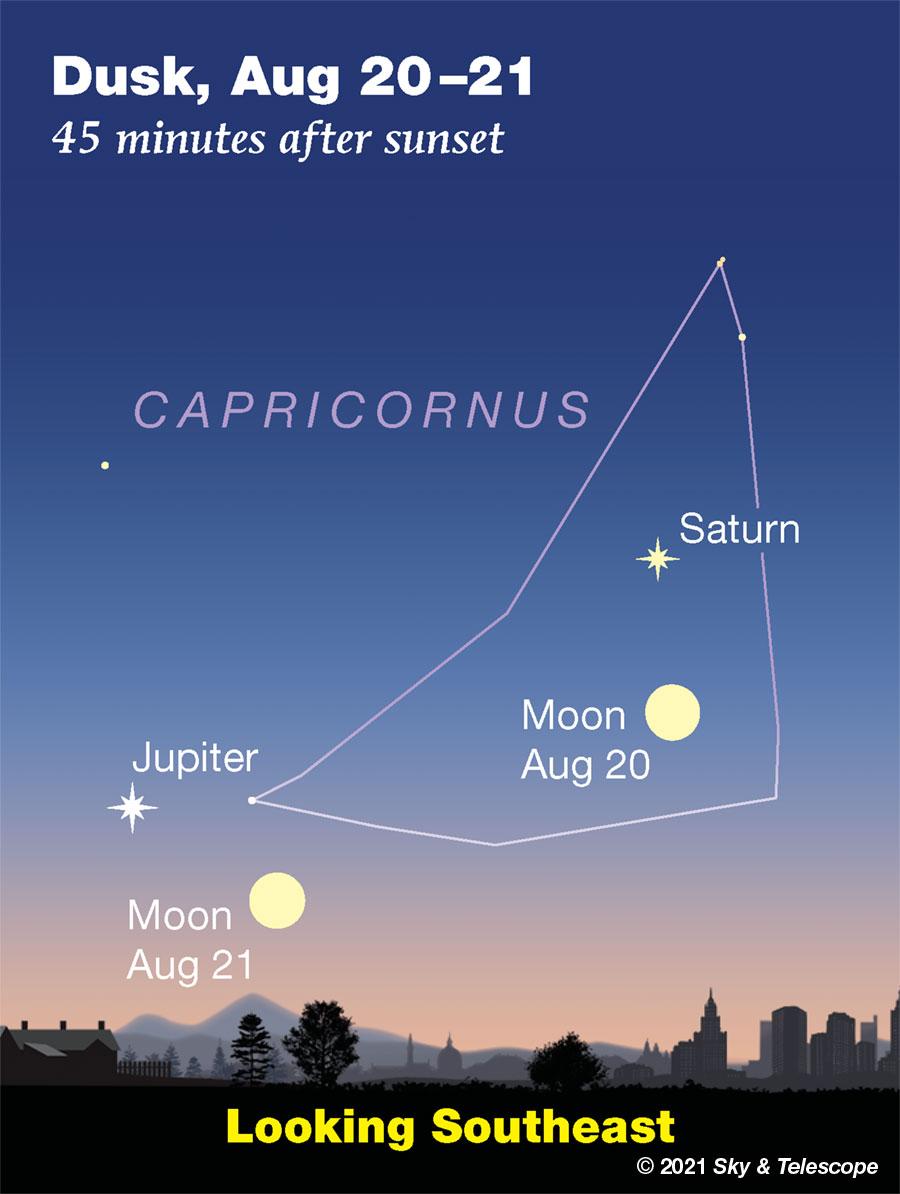 Moon under Saturn, then Jupiter, Aug 20 and 21, 2021