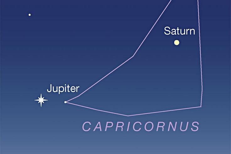 Jupiter and Saturn in Capricornus, early Sept. 2021
