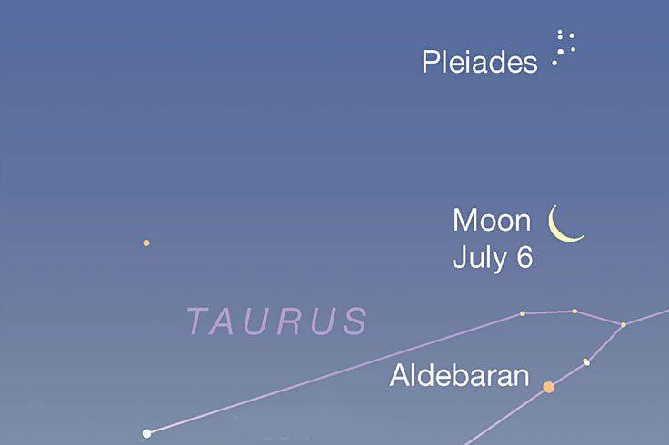 Moon between Pleiades and Aldebaran, dawn July 6, 2021