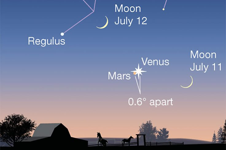 The crescent Moon passes Venus and Mars in conjunction, July 11-12, 2021