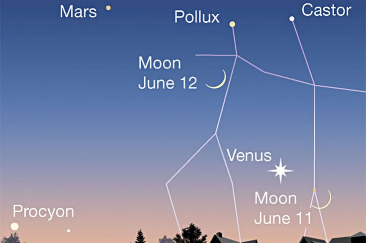 Moon, Mars, Venus in twilight, June 11-12, 2021