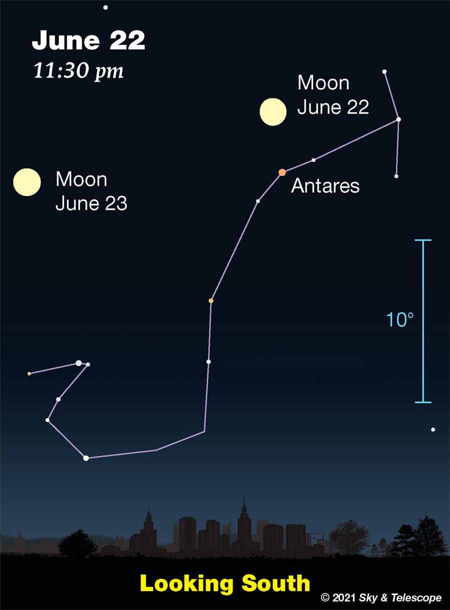 Moon over Scorpius, June 22, 2021