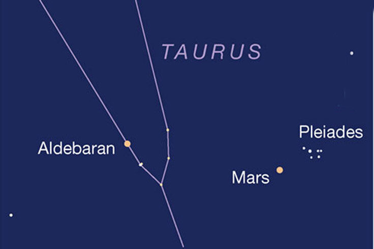 Mars with Aldebaran and Pleiades, March 4, 2021