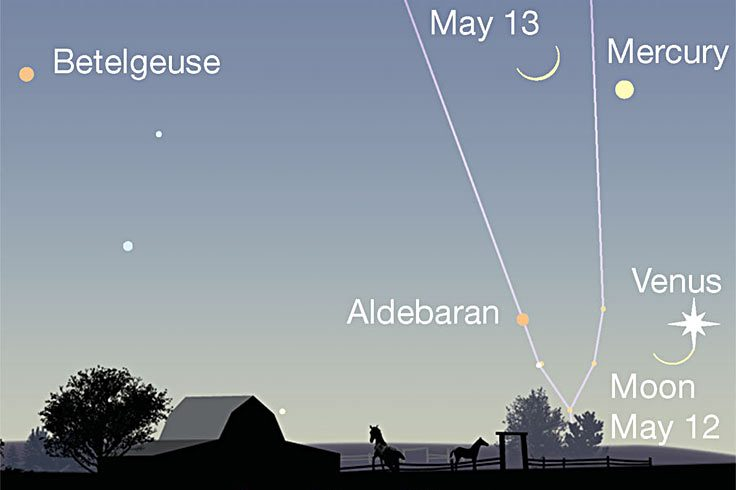 Moon, Mercury, Venus at dusk, May 12-13, 2021