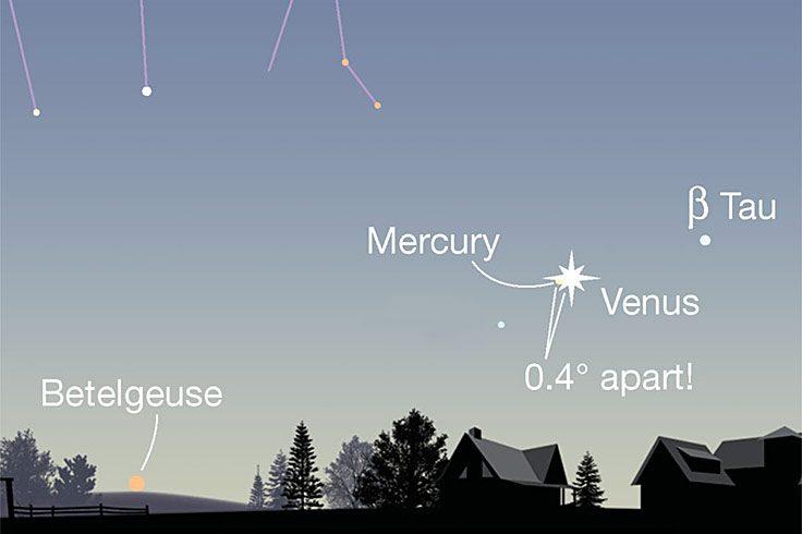 Venus-Mercury conjunction at dusk, May 28, 2021