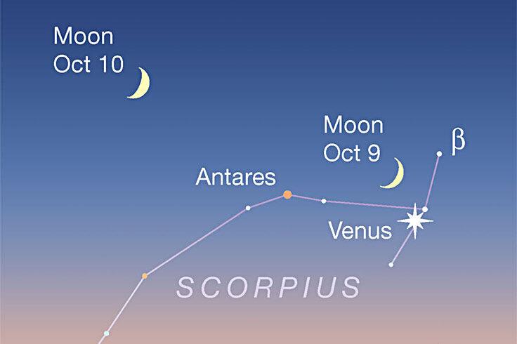 Moon, Venus, Antares at dusk, Oct. 9-10, 2021