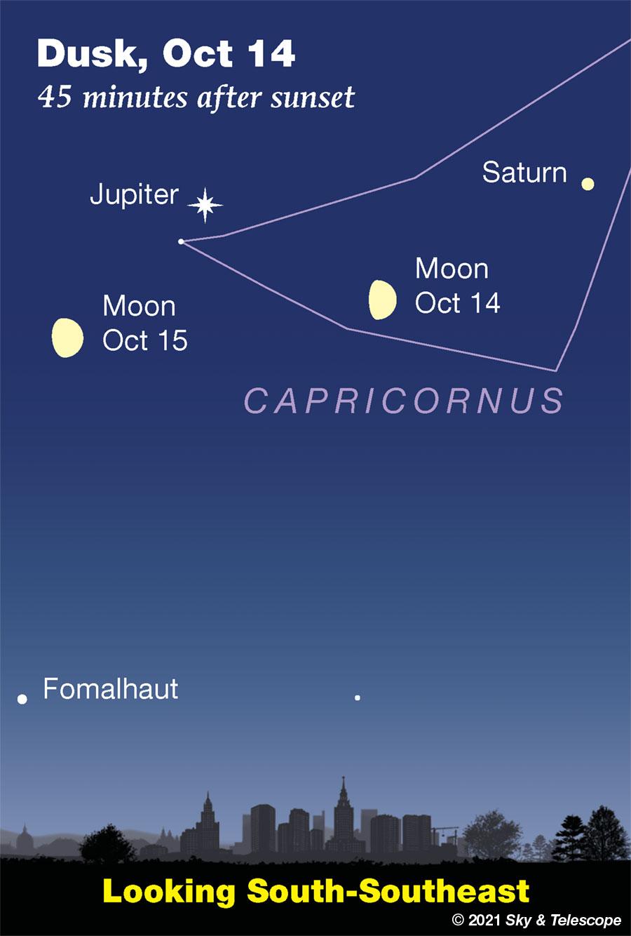 Moon under Jupiter and Saturn, Oct. 14-15, 2021