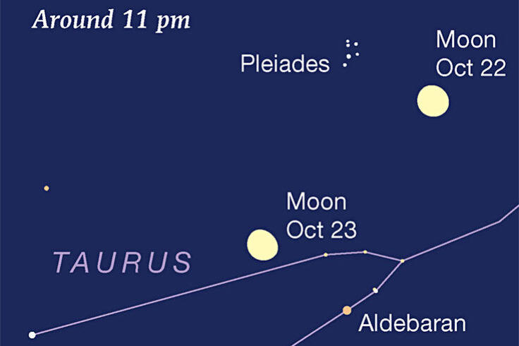 Moon with Aldebaran and Pleiades, Oct. 22-23, 2021