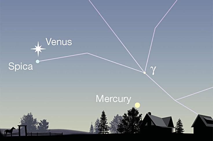 Venus and Mercury in twilight, Sept. 5, 2021