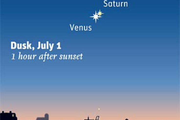 July conjunction