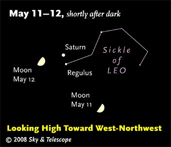 Passing Moon says Hi to Saturn-Regulus couple