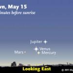 four planets at dawn May 2011