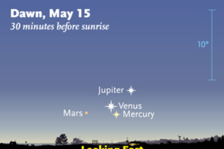 four planets at dawn May 2011