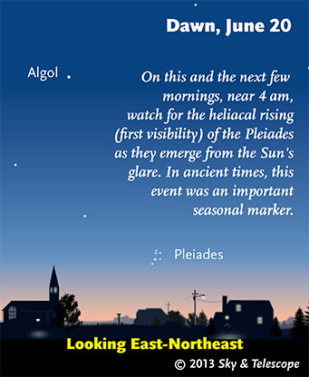 Heliacal rising of the Pleiades