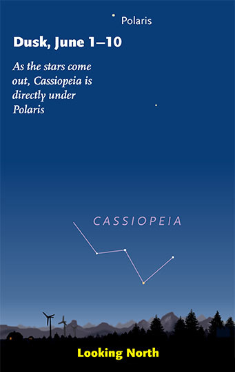 Cassiopeia at its lowest