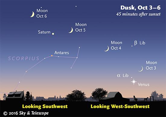 Moon, Saturn, Venus Oct. 3-6, 2016