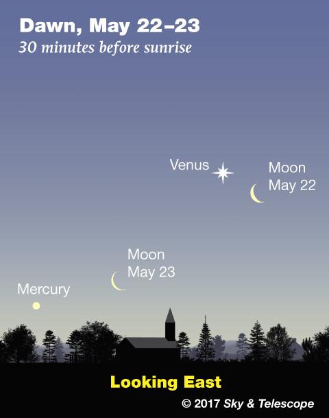 Waning Moon, Venus and Mercury at dawn, May 22=23, 2017