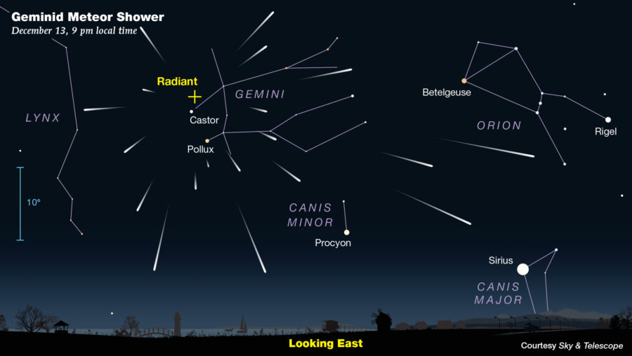 Geminid meteor shower radiant