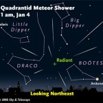 Where to see Quadrantid meteors