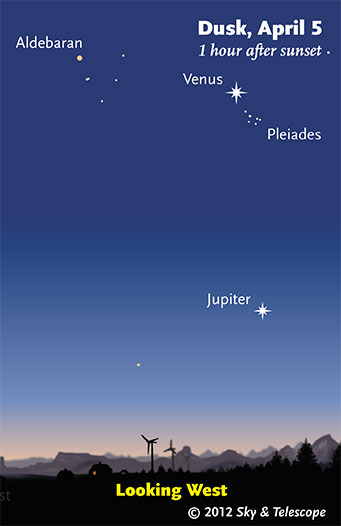 Venus, Pleiades, Jupiter at dusk