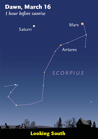 Mars and Saturn over Scorpius at dawn, mid-March 2016