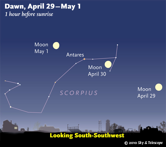 Moon crossing Scorpius as dawn begins