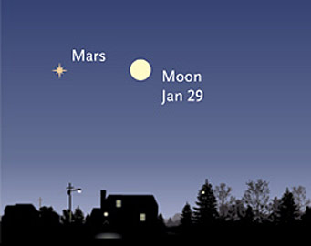 Mars and Moon, both at opposition