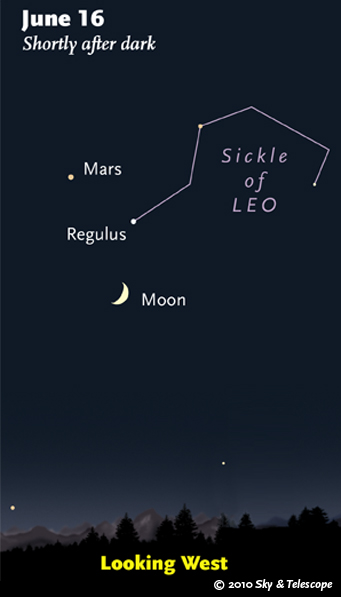 Mars, Regulus, Moon