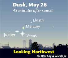 Venus, Jupiter, and Mercury on May 26, 2013