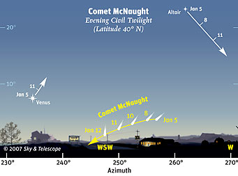 Comet McNaught Finder