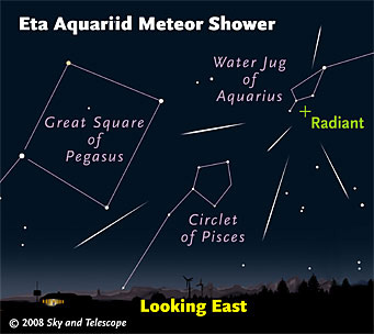 Where to spot Eta Aquariid meteors