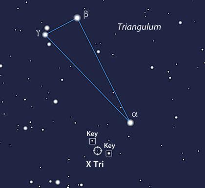 X Tri - Finder chart