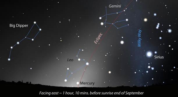 Mercury Heralds the Coming Sunrise