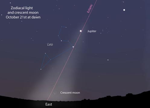 Out of this world meeting of the moon and zodiacal light