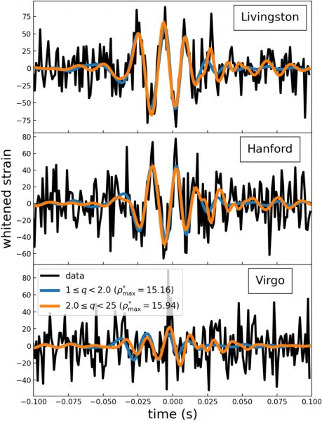 The observed gravitational-wave signal of GW190521