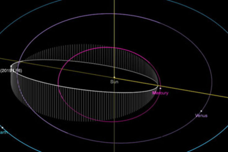 Orbit of asteroid 2019 LF6