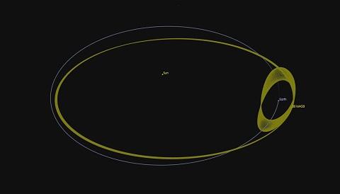 The orbit of 2016 HO3