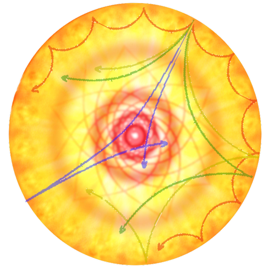 Stellar vibrations