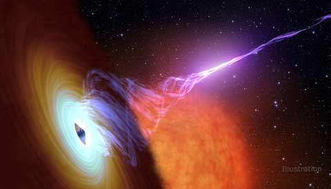 Black hole accretion disk + jet