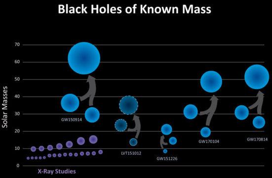 gravitational wave bh masses