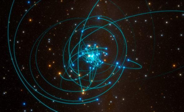 Stars orbit black hole