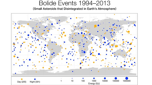 bolides worldwide