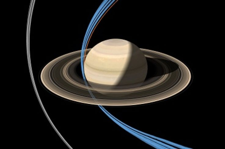 Cassini final orbits