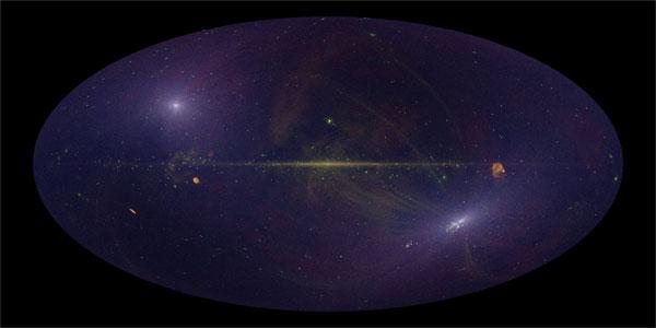 Simulation of EROSITA all-sky survey