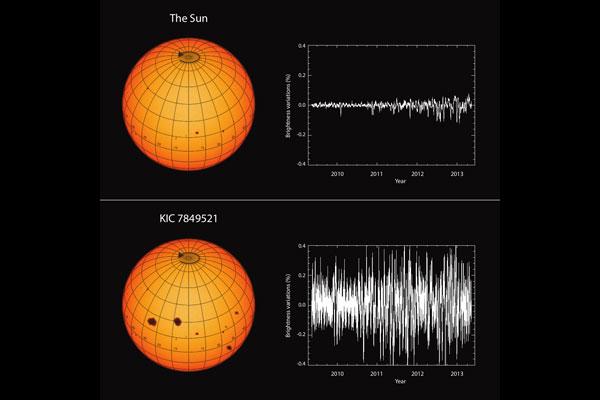 The Sun vs. Sun-like Stars