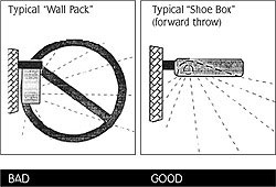Wall Pack versus Shoe Box fixture