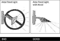 Area flood light versus area flood light with hood